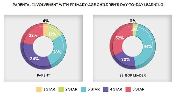 Parental-Involvement--Primary.jpg